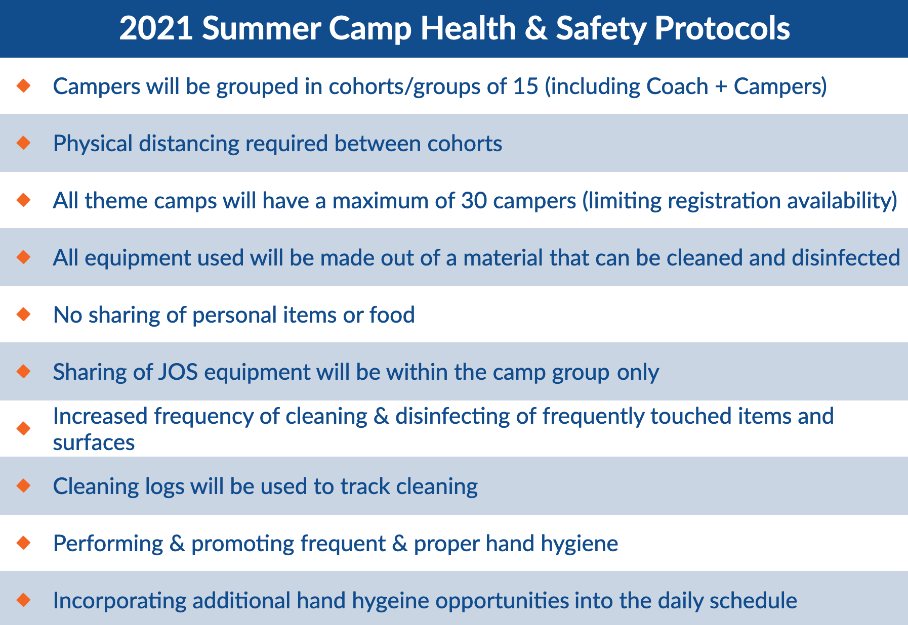 2021 Summer Camp Health & Safety Protocols
