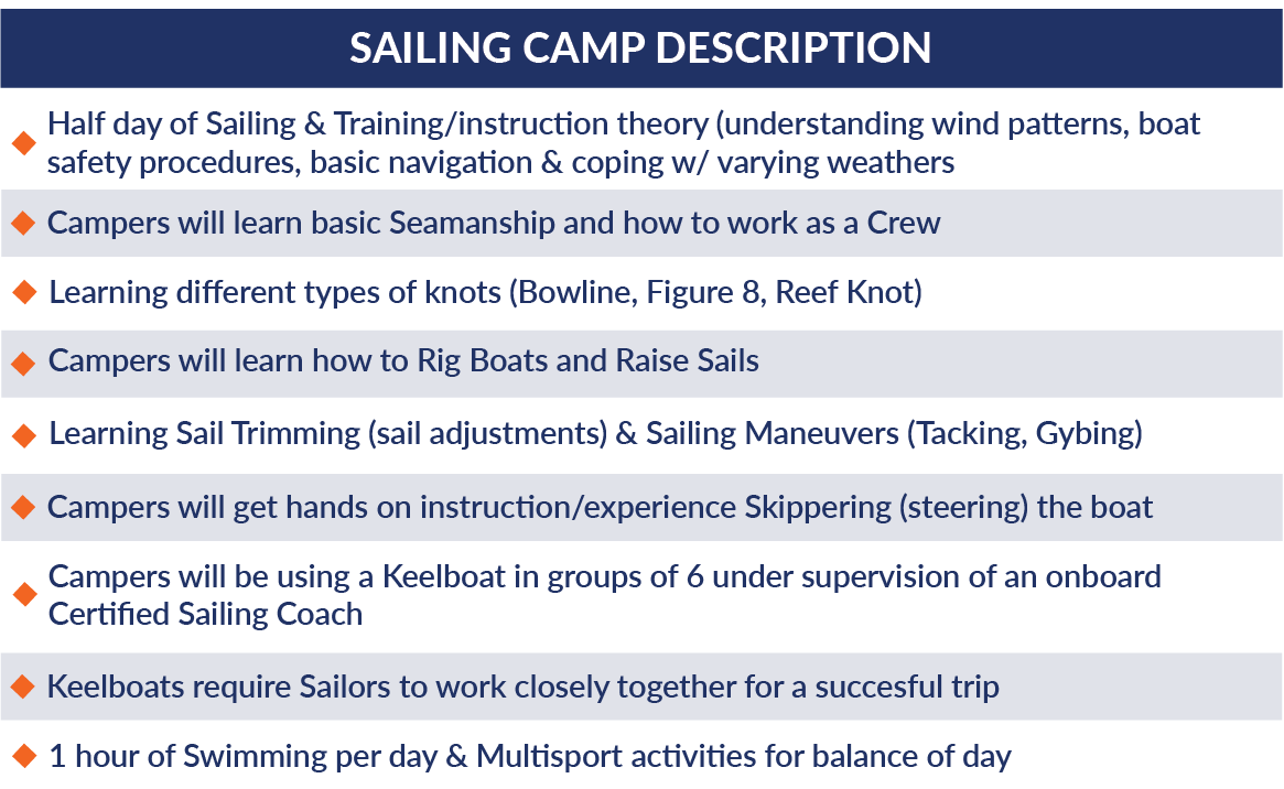 Sailing Camp Description